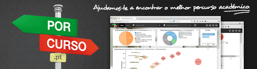 PorCurso.pt Blog post header banner